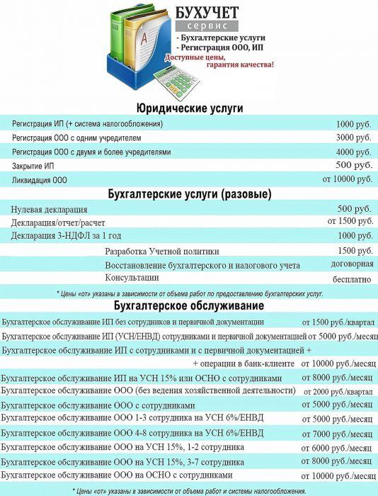 Режим налогообложения при оказании бухгалтерских услуг система налогообложения с ндс
